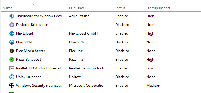 The Windows 10 Task Manager, four column list of text on a white background