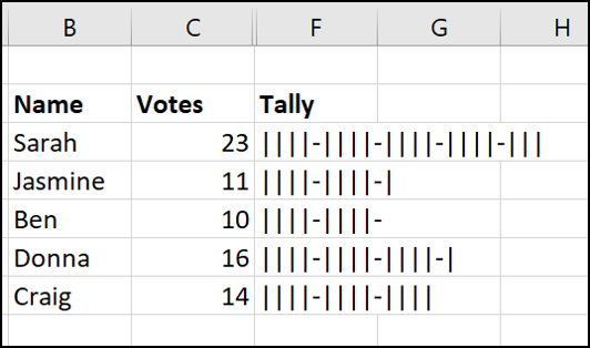 Completed tally graph in Excel