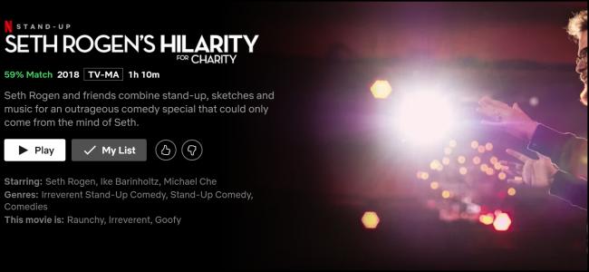Seth Rogan's Hilarity For Charity