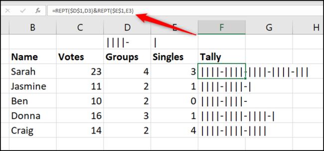 Cree un gráfico de conteo con REPT