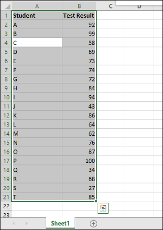 A selected data range in Microsoft Excel