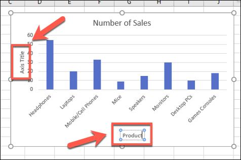Etiquetas de eje que se muestran en un gráfico de barras de Excel de ejemplo
