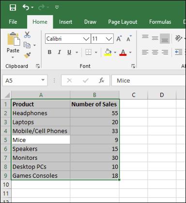 Ejemplo de datos de ventas, seleccionados en una hoja de cálculo de Microsoft Excel