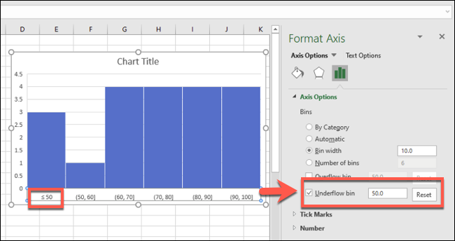 An Excel histogram with an underflow bin grouping