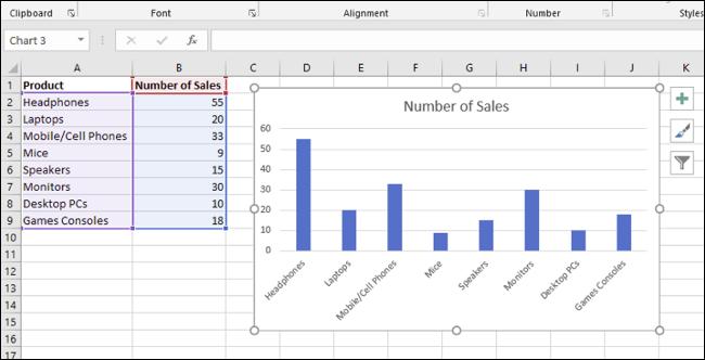 Un gráfico de barras de muestra en Microsoft Excel, que muestra el número de ventas de varios productos electrónicos, con el rango de datos al lado