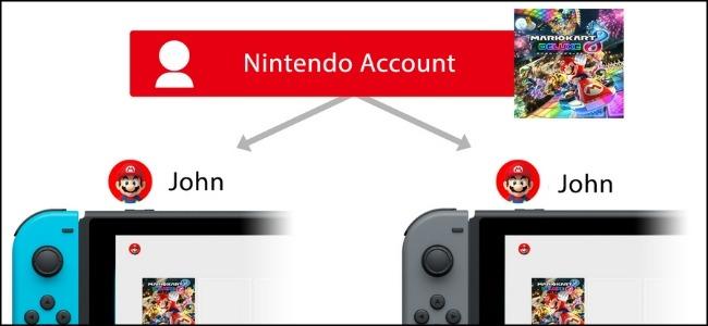 Compartilhamento de jogos Nintendo Switch