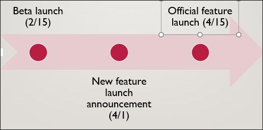 Timeline smartart on powerpoint slide