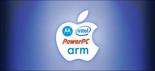 An Apple logo with Motorola, PowerPC, Intel, and Arm CPU architecture logos inside.
