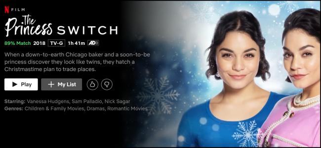 Netflix Original El interruptor de la princesa