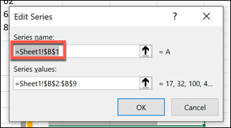 Use the cell reference for a column or row label to use that label as the data series label in your chart or graph.