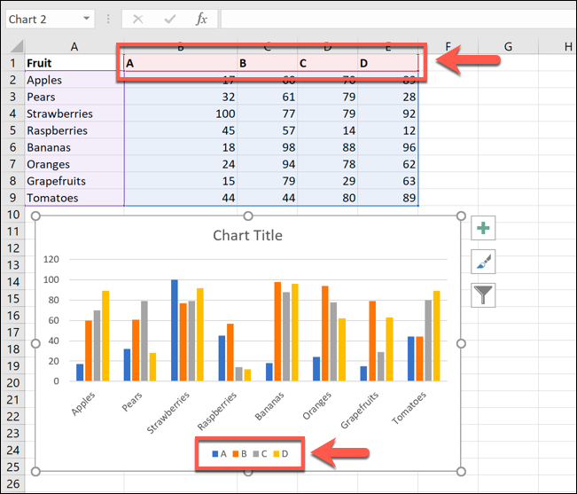 An example Excel worksheet, with a bar chart showing multiple data series