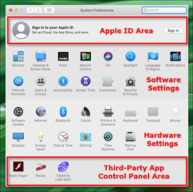 Regiones de preferencias del sistema Apple Mac