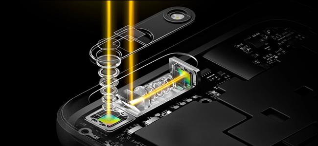 Un diagrama de una lente de periscopio en un teléfono inteligente Oppo.