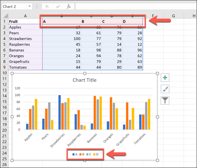 An example of an Excel worksheet with a bar chart showing several data sets
