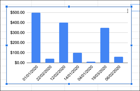 An example Google Sheets chart with X and Y axes switched.