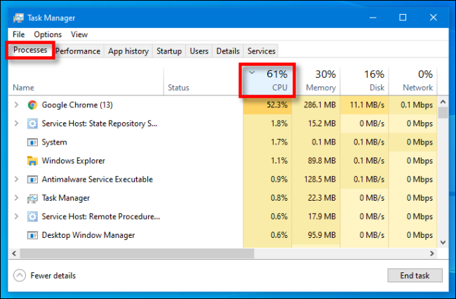 """In Task Manager on Windows 10, select the """"Processes"""" tab, then click the """"CPU"""" header."""