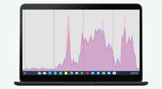 How to View System Performance Statistics on Your Chromebook