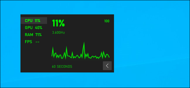 A floating Performance window from Windows 10's Game Bar on the desktop.