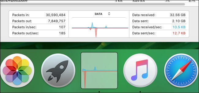 """Showing """"Data"""" mode of Activity Monitor's network usage Dock graph"""