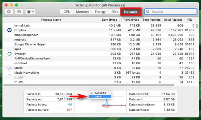 """In Activity Monitor for Mac, click the graph heading and switch from """"Packets"""" to """"Data."""""""