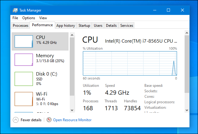 """The """"Performance"""" tab in Task Manager on Windows 10."""