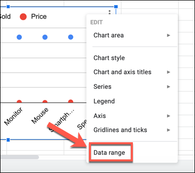"""On a Google Sheets chart, right-click and press """"Data Range"""" to begin editing the chart axes."""