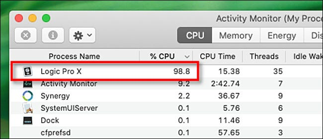 Look for suspiciously high CPU processes in Activity Monitor for Mac.