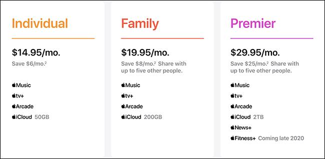 Planes de Apple One Price