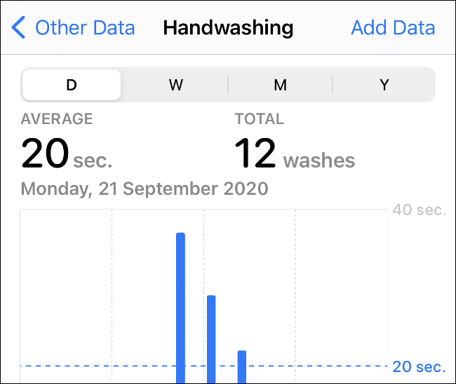 Health App Logs Handwashing Data