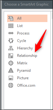 Relationship option in SmartArt group