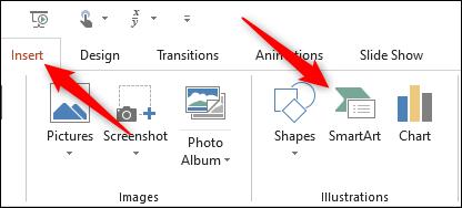 SmartArt option in Illustrations group