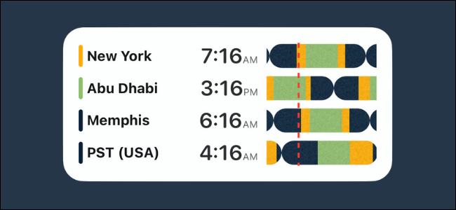 World Clock Time Widget for iPhone