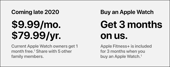 Apple Fitness+ pricing
