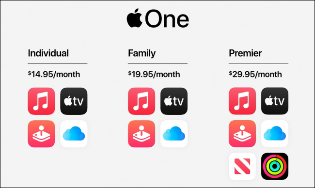 Apple One bundles and prices