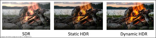 Three photos of a campfire: one in SDR, one in Static HDR, and one in Dynamic HDR.