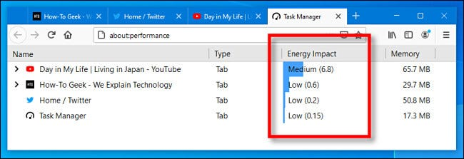 "The ""Energy Impact"" column in Firefox Task Manager"