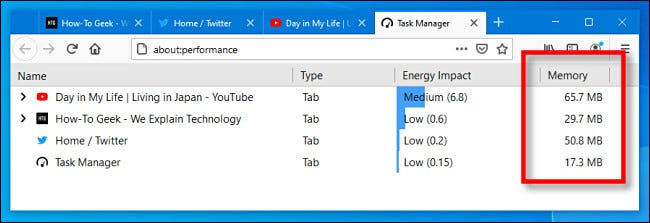 "The ""Memory"" column in Firefox Task Manager"