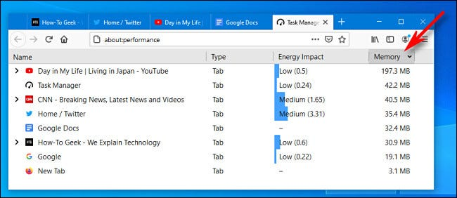 In Firefox Task Manager, click the column header to sort the list