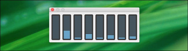 The floating CPU Usage panel in Activity Monitor.