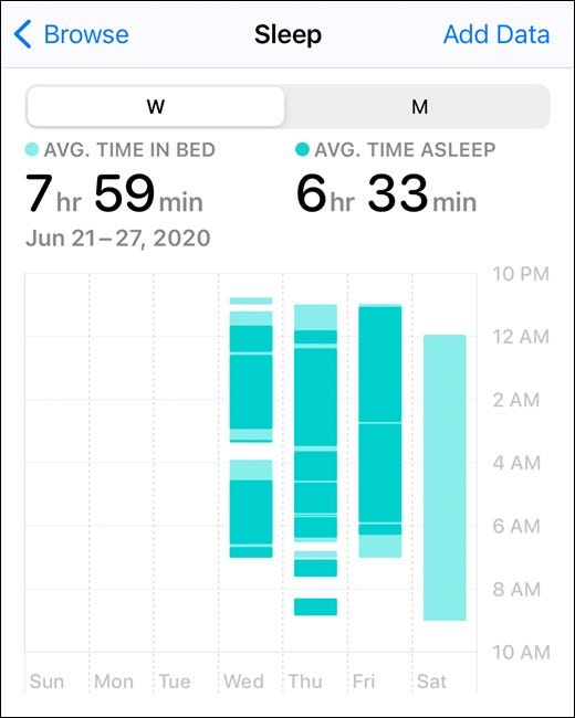 """The """"Sleep"""" averages in the """"Health"""" app."""