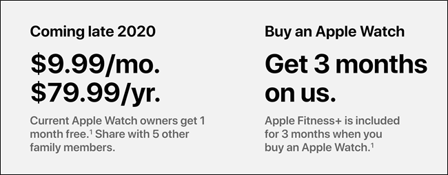 Apple Fitness + pricing