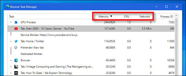 In Edge Task Manger, click column headers to sort by resource usage