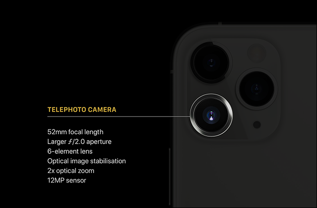 The specs of the telephoto lens on an iPhone 11 Pro.