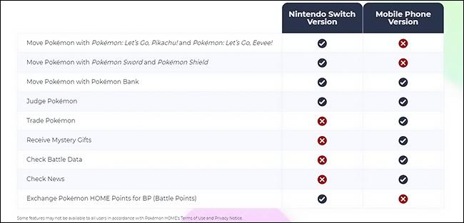 pokemon home version differences