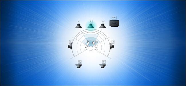 Windows Surround Sound Test Diagram Hero