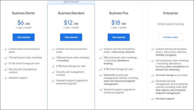 preços google workspace