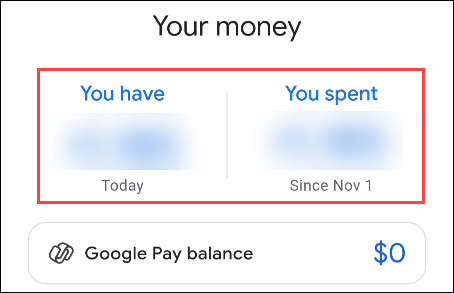spending at a glance