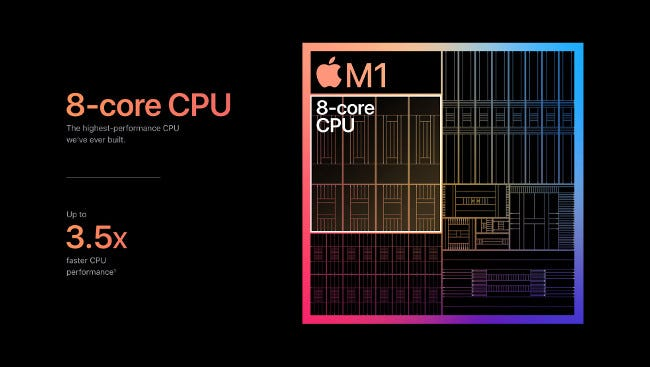 Specs about the Apple M1 Chip.