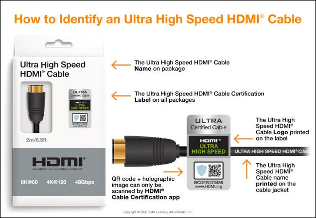 HDMI Ultra High Speed cable