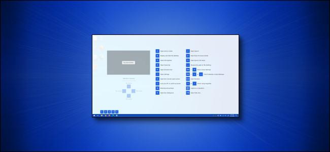 Microsoft PowerToys Shortcut Guide Screen